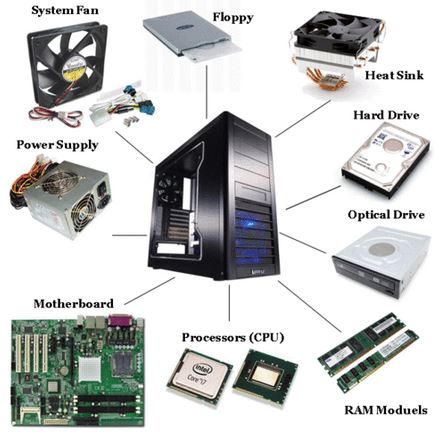 Beberapa Jenis Serangan Komputer
